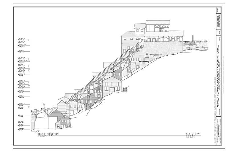 1980 mill profile